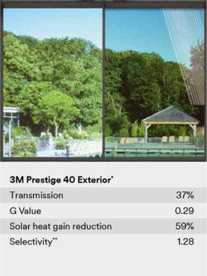 3M-Prestige-40-Extetior-Window-film-view