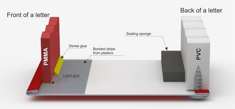 Aluminijumski profil 3D SYSTEM
